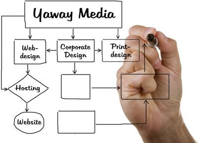 Über Yaway Media