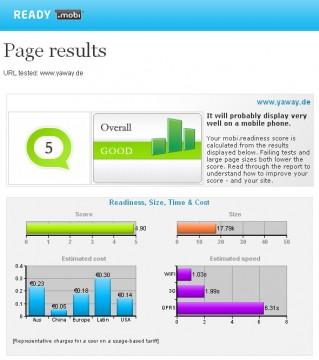 Website auf mobile Tauglichkeit testen