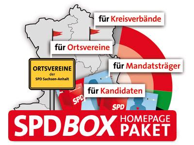 SPDBOX-Homepagepaket schon jetzt eine kleine Erfolgsgeschichte